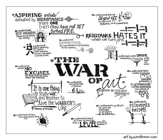 War-of-Art-Part-2