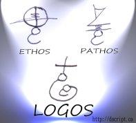 ethos pathos logos.jpg