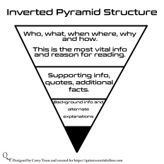 Inverted Pyramid.jpg